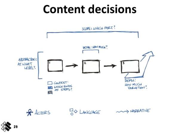 flow-decisions2